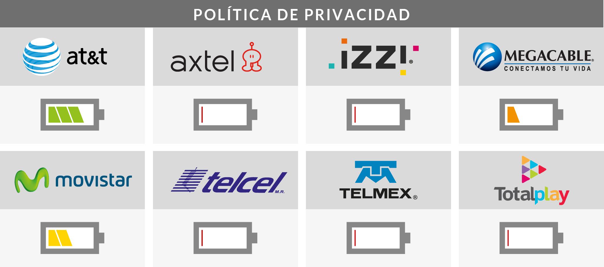 Tabla 02_politica