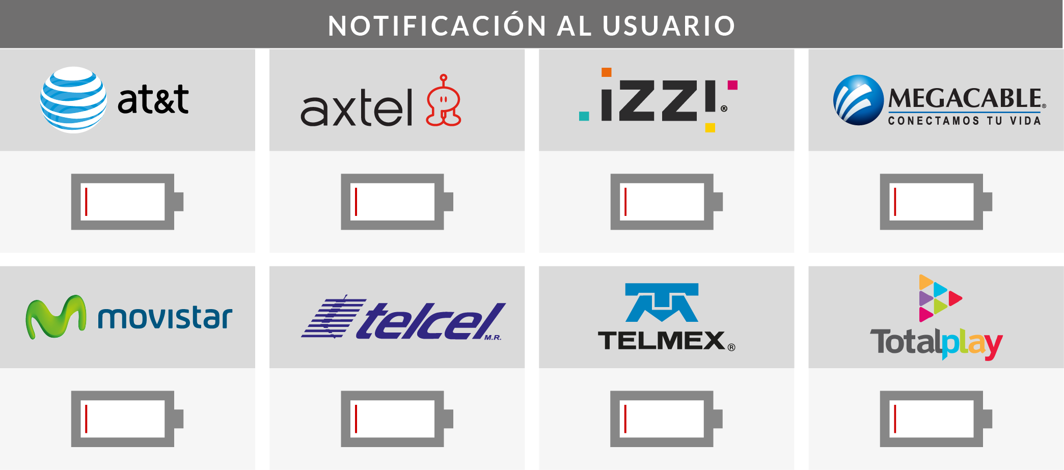 Tabla 04_NOTIFICACION