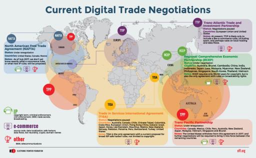 current_digital_trade_negotiations